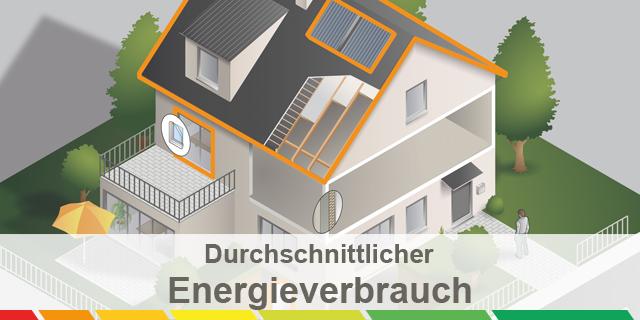 energieverbrauch im durchschnittlichen einfamilienhaus. Black Bedroom Furniture Sets. Home Design Ideas