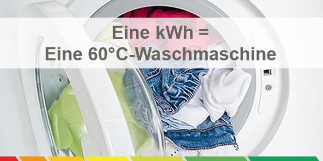KWh U2013 Wie Viel Energie Steckt In Einer Kilowattstunde?