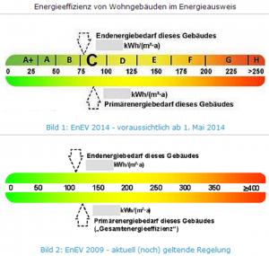 enev2014_energieausweis
