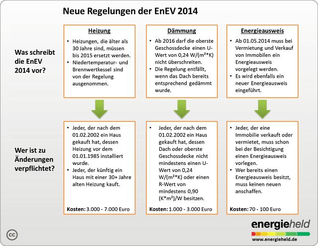 pflicht energieausweis vermietung