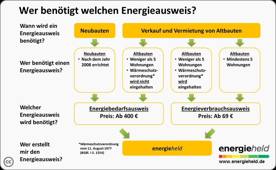 energieausweis-2014-energieheld