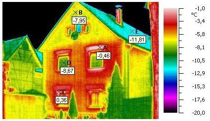 immobilienkauf die f nf wichtigsten energie faktoren energieheld blog. Black Bedroom Furniture Sets. Home Design Ideas