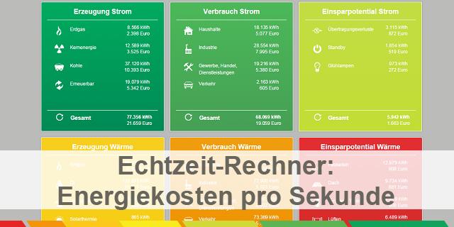 Energiewirtschaft-in-echtzeit-deutschland-energieheld