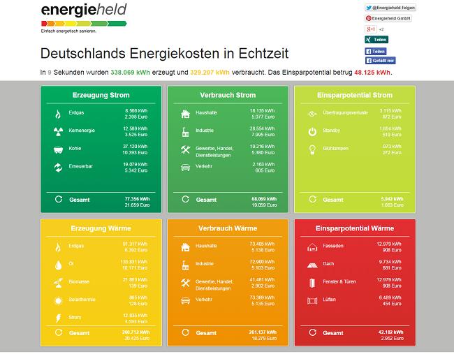 screenshot-energiekosten-energieheld