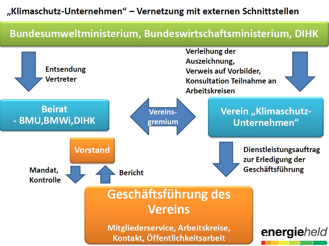 klimaschutz-unternehmen.jpg