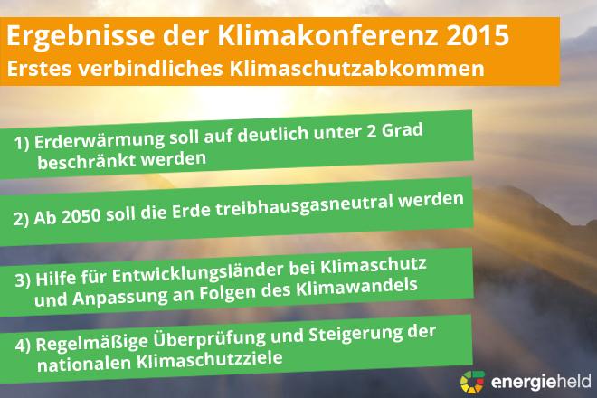 Ergebnisse-der-Klimakonferenz-2015-Paris