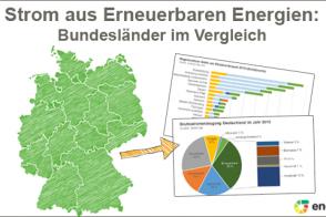 Strom Aus Erneuerbaren Energien – Bundesländer Im Vergleich
