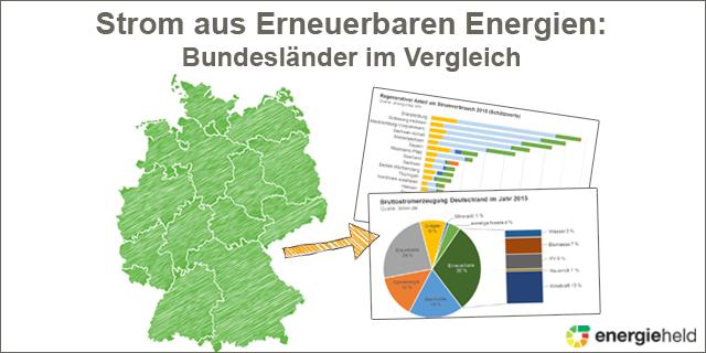 Strom Regerativ Erneuerbar Deutschland Bundesländer 2015 2016