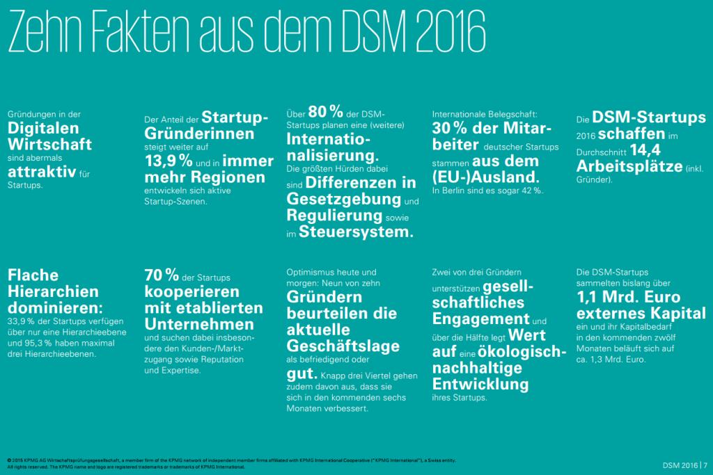 Zehn Fakten aus Deutscher Start-up Monitor 2016