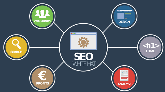 SEO-Marketing im Handwerk