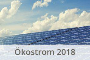 Deutschlands Ökostromrekord 2018 – Nur Ein Zwischenstand Der Energiewende?