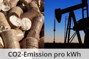 Blog–co2 Emission Pro Kwh Energieheld