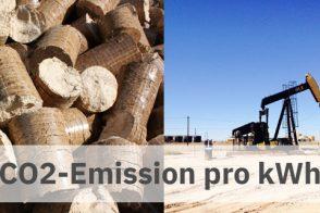 Energieheld Blog Co2 Verbrauch Kwh