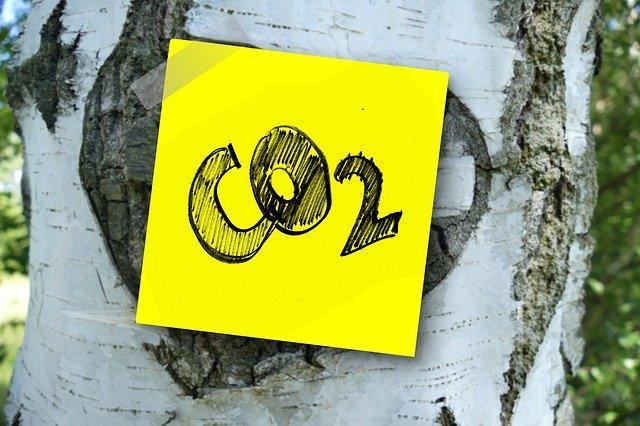 CO2-Steuer In 2021: So Viel Bezahlen Sie Zusätzlich Für Öl Und Gas